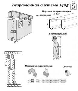 Механизмы межкомнатных дверей купе